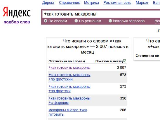 Запросы о готовке макарон в Подборе слов Яндекса